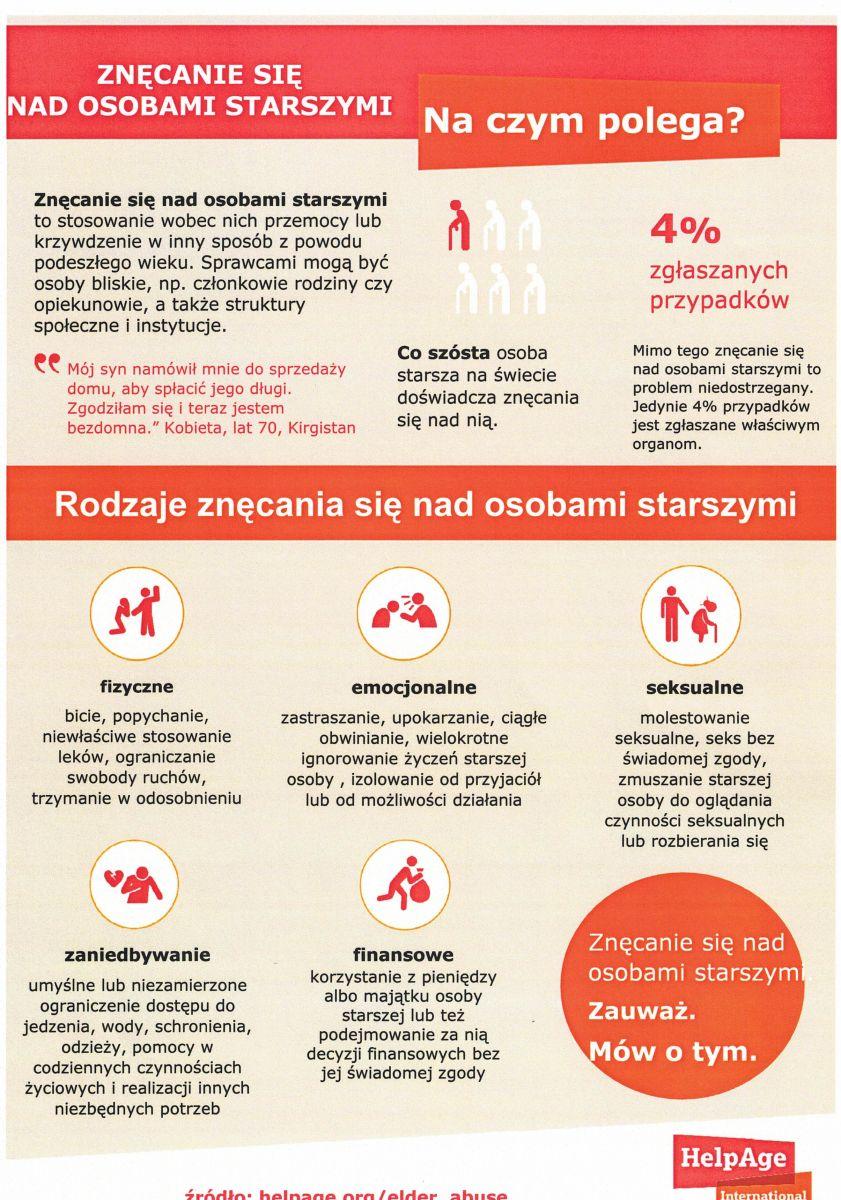 Plakat informacyjny na czym polega znęcanie się nad osobami starszymi oraz opisujacy rodzaje znęcania: fizyczne, emocjonalne, seksualne, zaniedbywanie, finansowe.